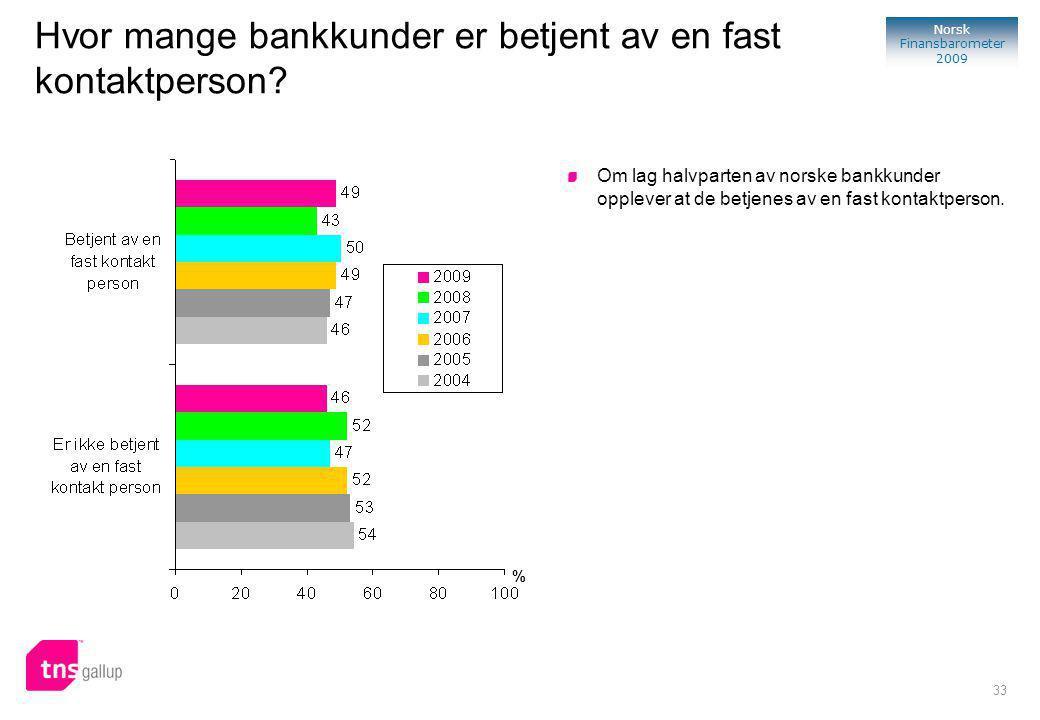 33 Norsk Finansbarometer 2009 % Hvor mange bankkunder er betjent av en fast kontaktperson.