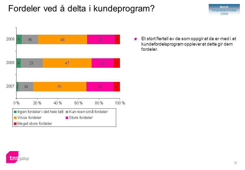 36 Norsk Finansbarometer 2009 Et stort flertall av de som oppgir at de er med i et kundefordelsprogram opplever at dette gir dem fordeler.