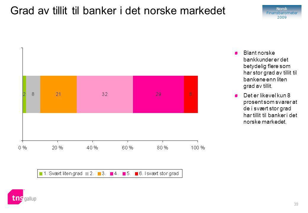 39 Norsk Finansbarometer 2009 Blant norske bankkunder er det betydelig flere som har stor grad av tillit til bankene enn liten grad av tillit.