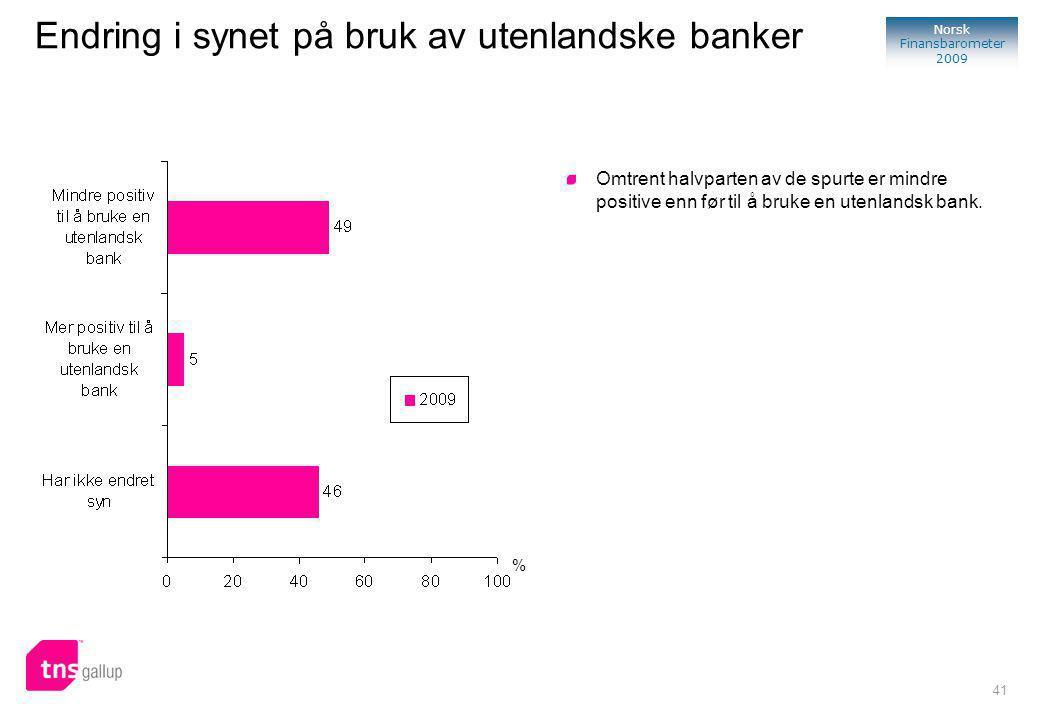 41 Norsk Finansbarometer 2009 % Omtrent halvparten av de spurte er mindre positive enn før til å bruke en utenlandsk bank.