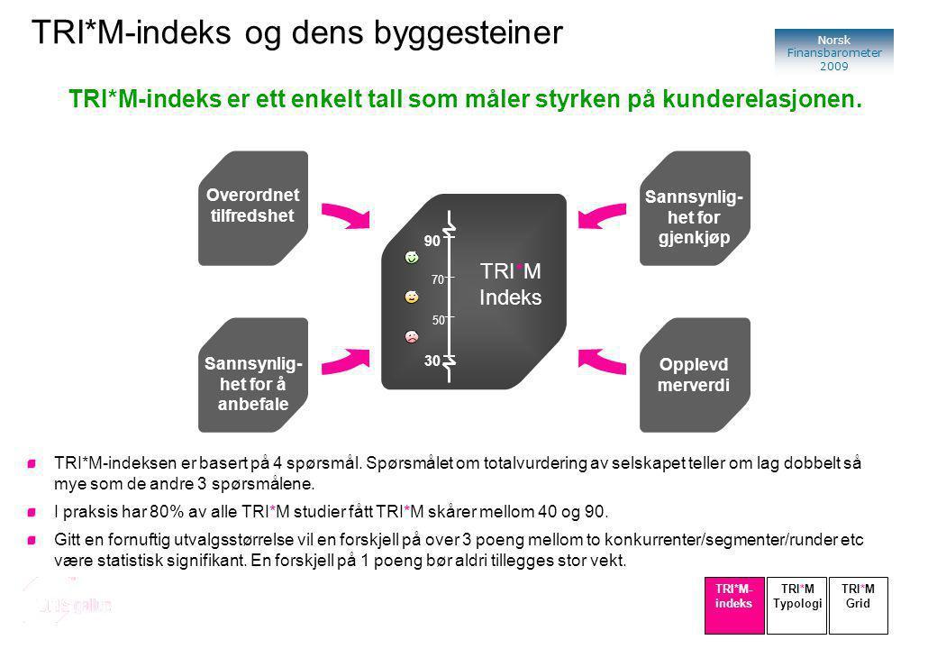 Norsk Finansbarometer 2009 TRI*M-indeks er ett enkelt tall som måler styrken på kunderelasjonen.