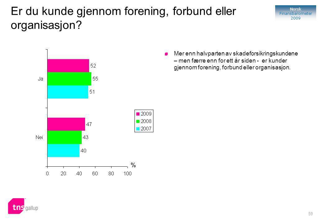 59 Norsk Finansbarometer 2009 Er du kunde gjennom forening, forbund eller organisasjon.