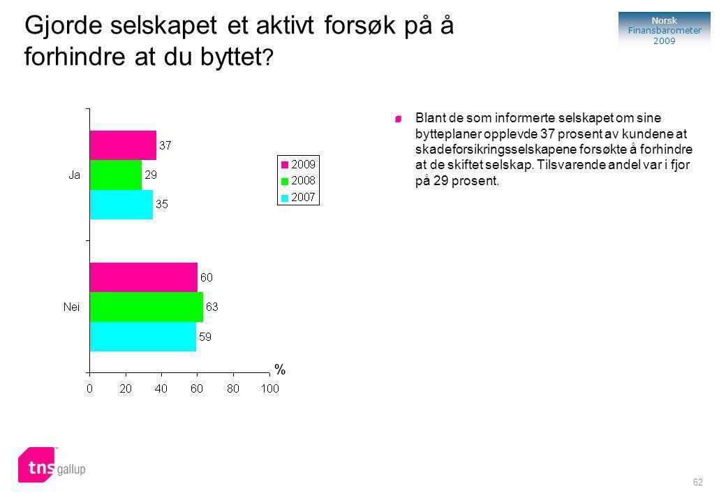 62 Norsk Finansbarometer 2009 Gjorde selskapet et aktivt forsøk på å forhindre at du byttet .