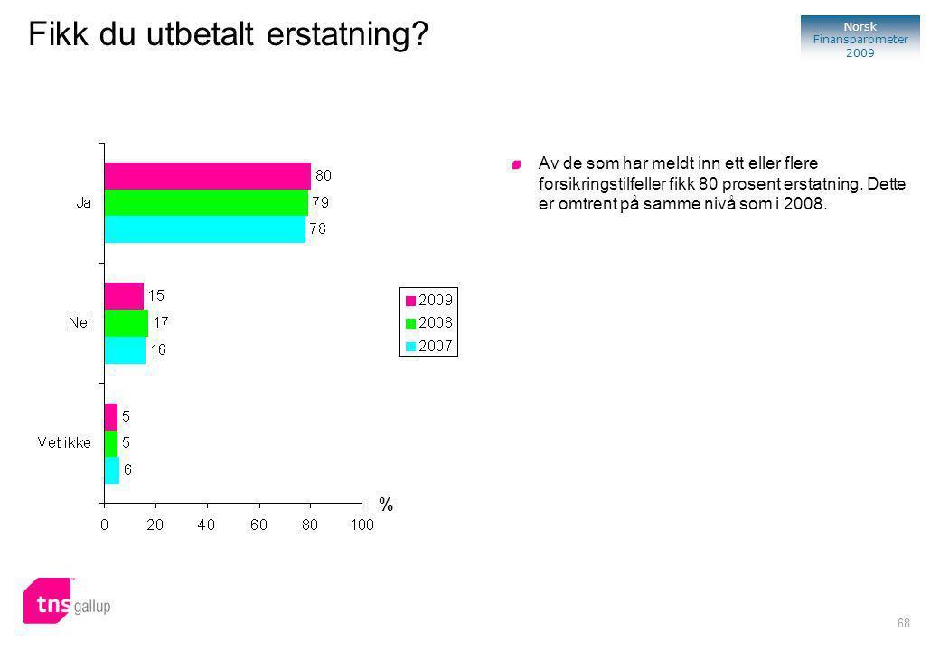 68 Norsk Finansbarometer 2009 Fikk du utbetalt erstatning.