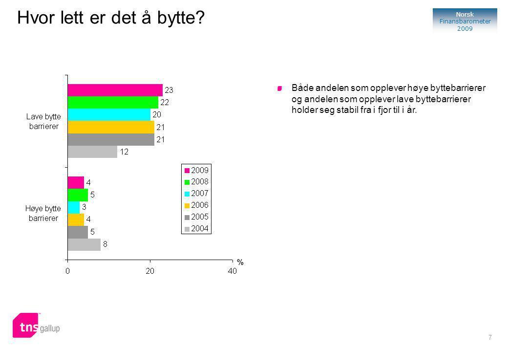 7 Norsk Finansbarometer 2009 Hvor lett er det å bytte.