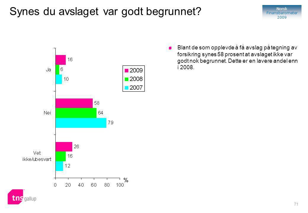 71 Norsk Finansbarometer 2009 Synes du avslaget var godt begrunnet.