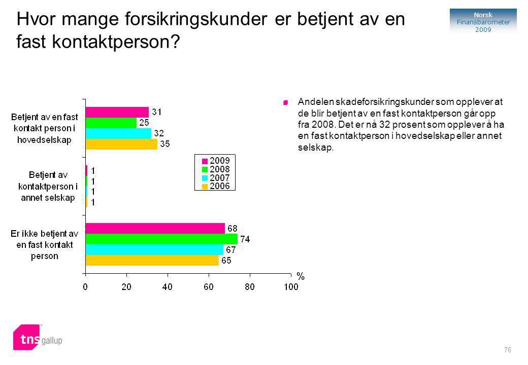 76 Norsk Finansbarometer 2009 Hvor mange forsikringskunder er betjent av en fast kontaktperson.
