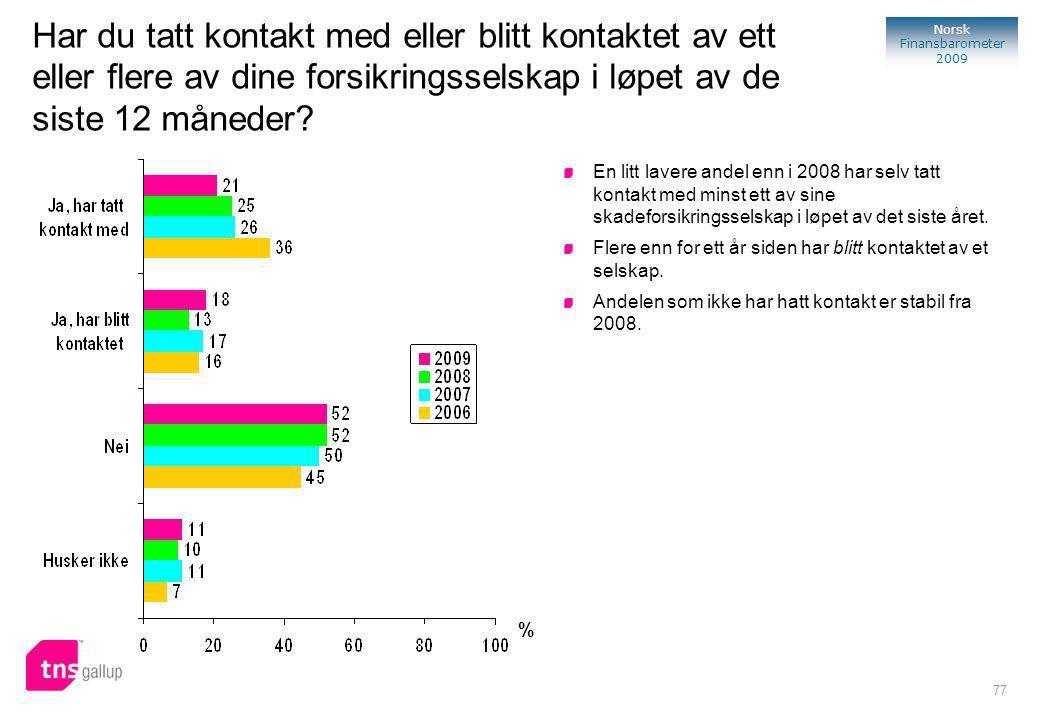 77 Norsk Finansbarometer 2009 Har du tatt kontakt med eller blitt kontaktet av ett eller flere av dine forsikringsselskap i løpet av de siste 12 måneder.