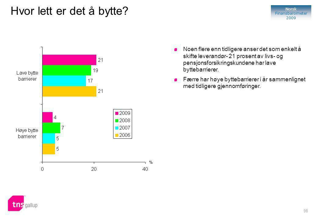 98 Norsk Finansbarometer 2009 Hvor lett er det å bytte.