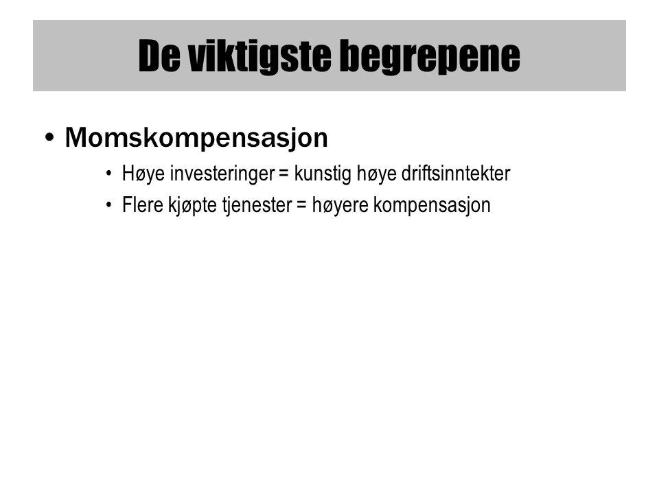 De viktigste begrepene •Momskompensasjon •Høye investeringer = kunstig høye driftsinntekter •Flere kjøpte tjenester = høyere kompensasjon