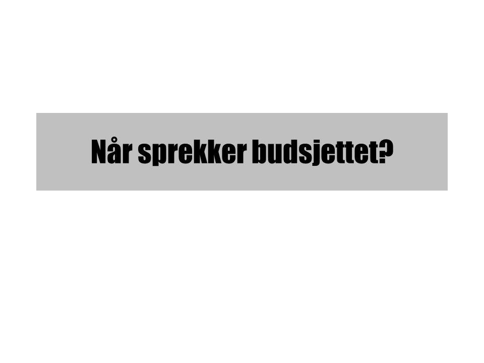 Når sprekker budsjettet?