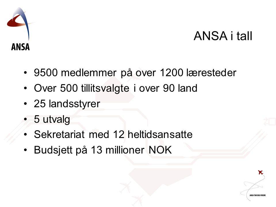 ANSA i tall •9500 medlemmer på over 1200 læresteder •Over 500 tillitsvalgte i over 90 land •25 landsstyrer •5 utvalg •Sekretariat med 12 heltidsansatt