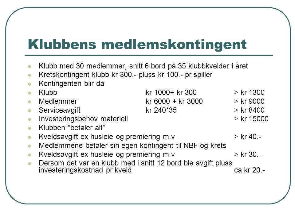 Klubbens medlemskontingent  Klubb med 30 medlemmer, snitt 6 bord på 35 klubbkvelder i året  Kretskontingent klubb kr 300.- pluss kr 100.- pr spiller