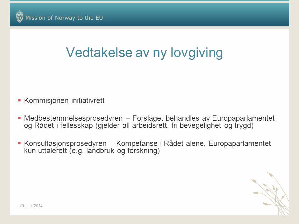 25. juni 2014 Vedtakelse av ny lovgiving  Kommisjonen initiativrett  Medbestemmelsesprosedyren – Forslaget behandles av Europaparlamentet og Rådet i