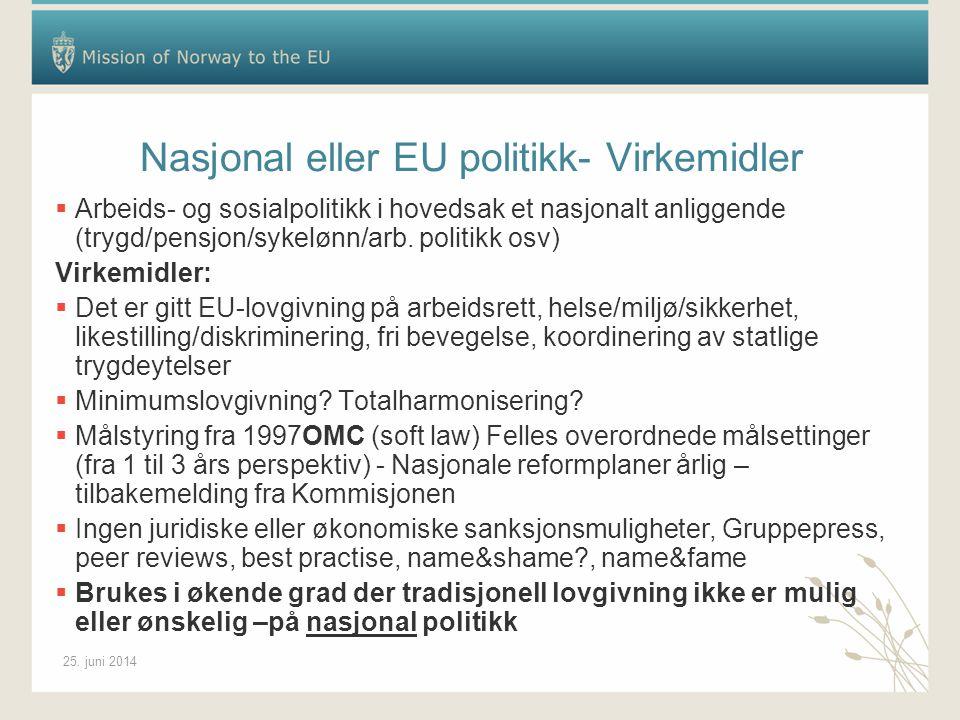 25. juni 2014 Nasjonal eller EU politikk- Virkemidler  Arbeids- og sosialpolitikk i hovedsak et nasjonalt anliggende (trygd/pensjon/sykelønn/arb. pol