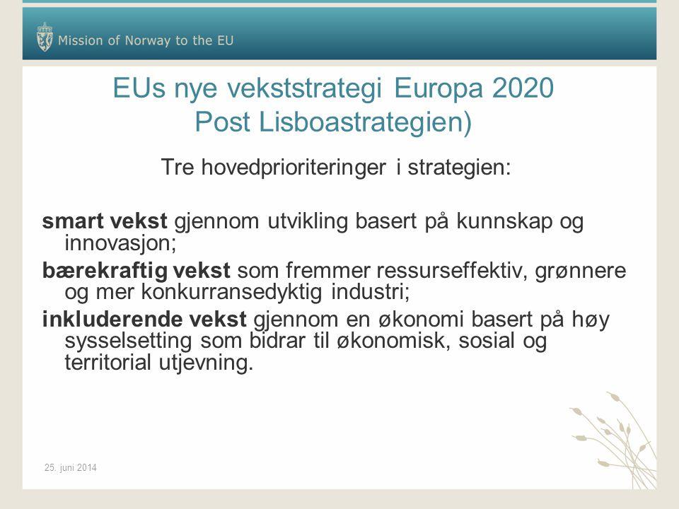 25. juni 2014 EUs nye vekststrategi Europa 2020 Post Lisboastrategien) Tre hovedprioriteringer i strategien: smart vekst gjennom utvikling basert på k