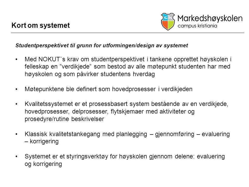 Kort om systemet Studentperspektivet til grunn for utformingen/design av systemet •Med NOKUT`s krav om studentperspektivet i tankene opprettet høyskol