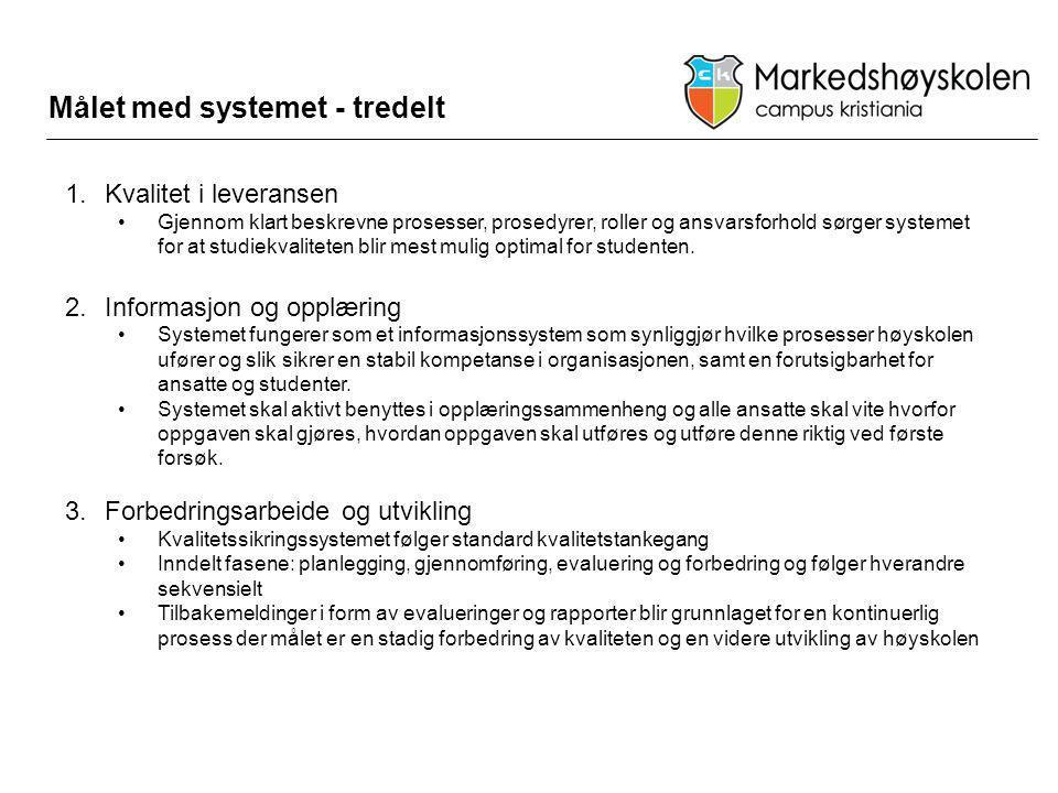 Målet med systemet - tredelt 1.Kvalitet i leveransen •Gjennom klart beskrevne prosesser, prosedyrer, roller og ansvarsforhold sørger systemet for at s