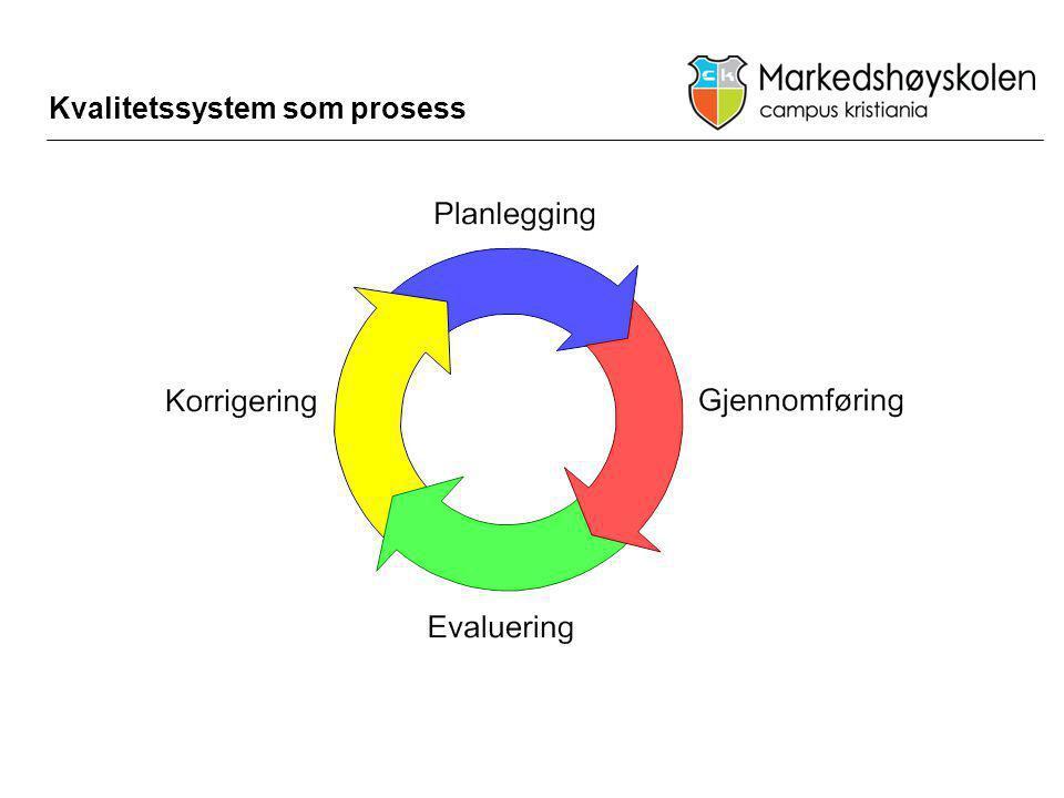 Kvalitetssystem som prosess