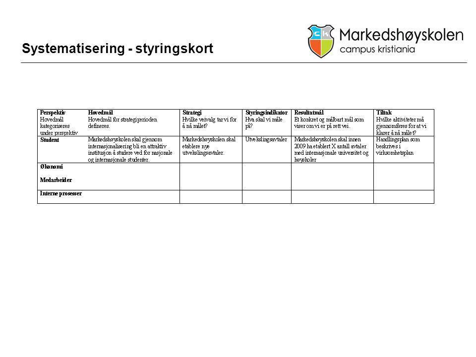 Systematisering - styringskort