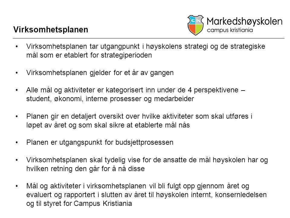 •Virksomhetsplanen tar utgangpunkt i høyskolens strategi og de strategiske mål som er etablert for strategiperioden •Virksomhetsplanen gjelder for et