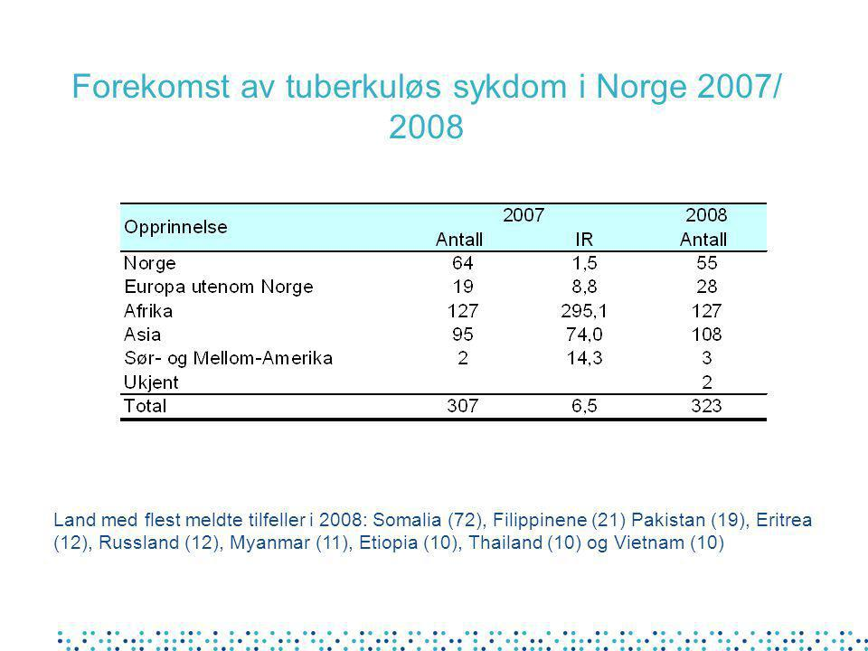 Forekomst av tuberkuløs sykdom i Norge 2007/ 2008 Land med flest meldte tilfeller i 2008: Somalia (72), Filippinene (21) Pakistan (19), Eritrea (12), Russland (12), Myanmar (11), Etiopia (10), Thailand (10) og Vietnam (10)