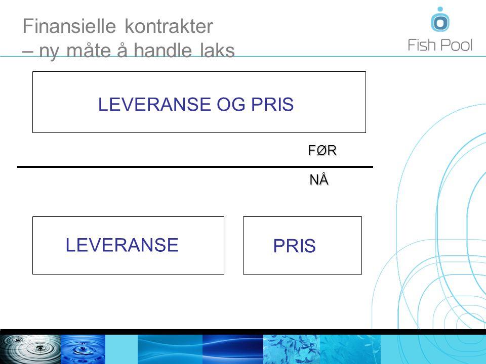 Finansielle kontrakter – ny måte å handle laks LEVERANSE OG PRIS FØR LEVERANSE PRIS NÅ