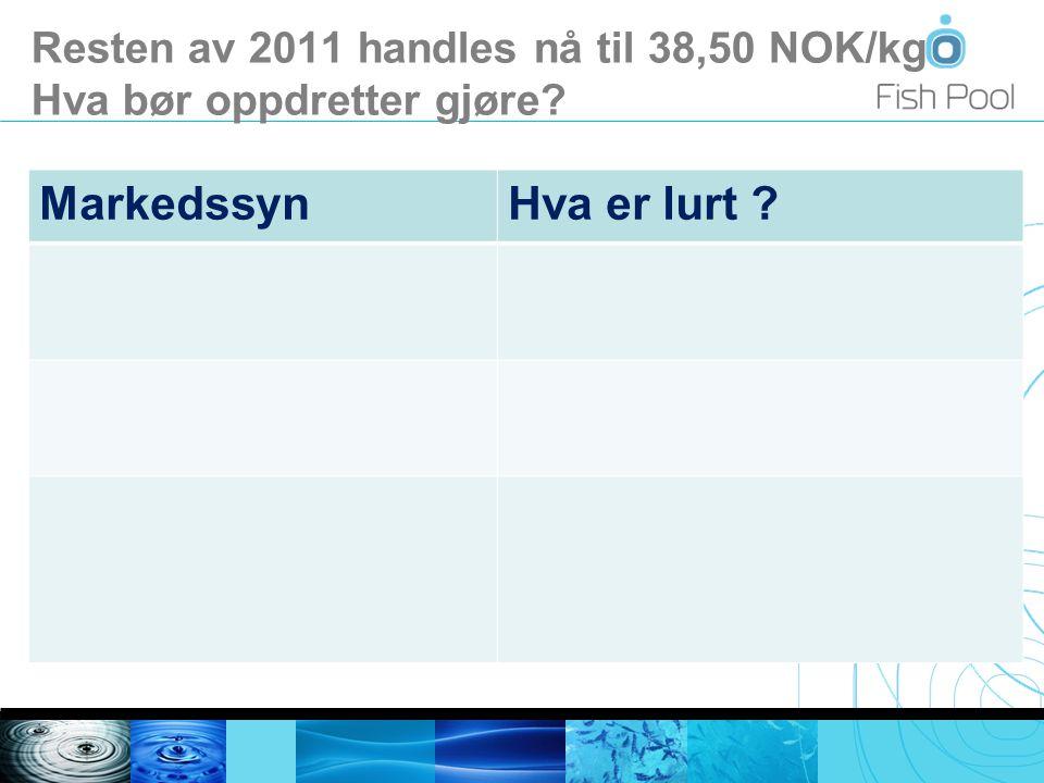 Resten av 2011 handles nå til 38,50 NOK/kg Hva bør oppdretter gjøre MarkedssynHva er lurt