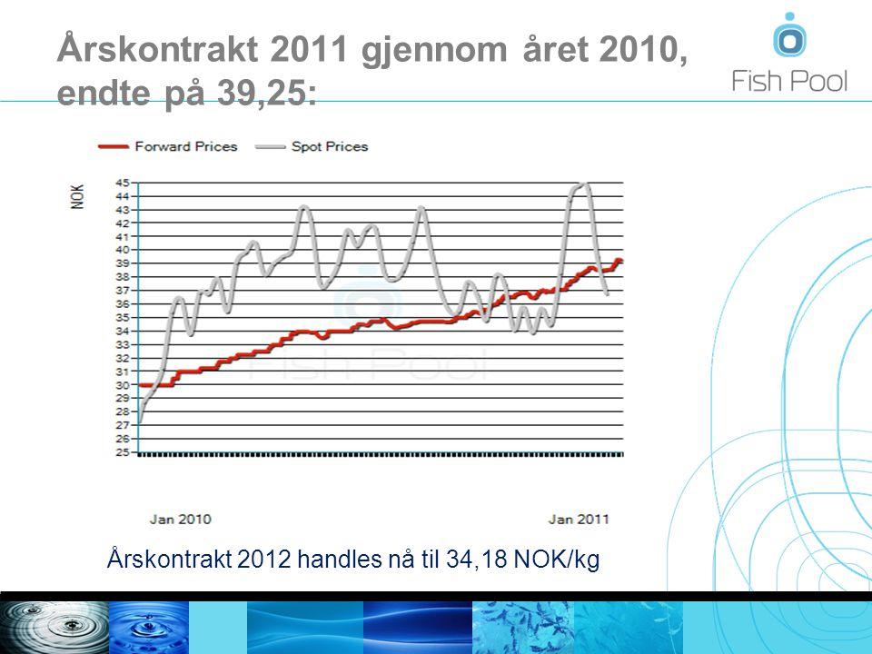 Årskontrakt 2011 gjennom året 2010, endte på 39,25: Årskontrakt 2012 handles nå til 34,18 NOK/kg