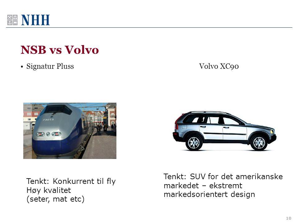 NSB vs Volvo •Signatur PlussVolvo XC90 10 Tenkt: Konkurrent til fly Høy kvalitet (seter, mat etc) Tenkt: SUV for det amerikanske markedet – ekstremt m