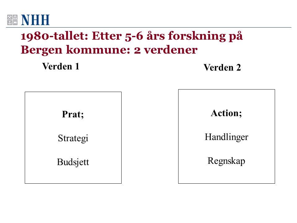 1980-tallet: Etter 5-6 års forskning på Bergen kommune: 2 verdener Prat; Strategi Budsjett Action; Handlinger Regnskap Verden 1 Verden 2