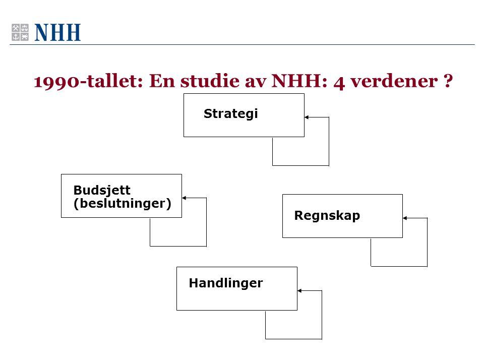 1990-tallet: En studie av NHH: 4 verdener ? Strategi Budsjett (beslutninger) Regnskap Handlinger