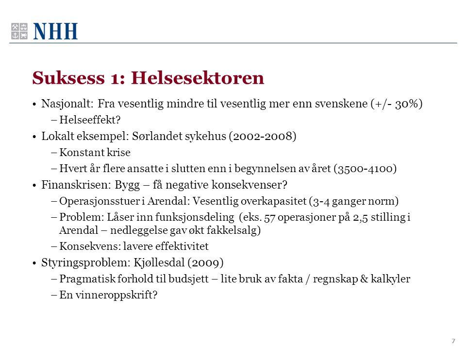 Suksess 1: Helsesektoren •Nasjonalt: Fra vesentlig mindre til vesentlig mer enn svenskene (+/- 30%) –Helseeffekt? •Lokalt eksempel: Sørlandet sykehus