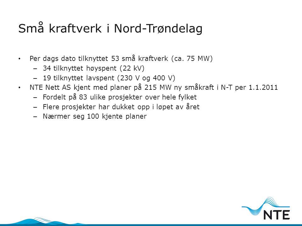 Små kraftverk i Nord-Trøndelag • Per dags dato tilknyttet 53 små kraftverk (ca. 75 MW) – 34 tilknyttet høyspent (22 kV) – 19 tilknyttet lavspent (230