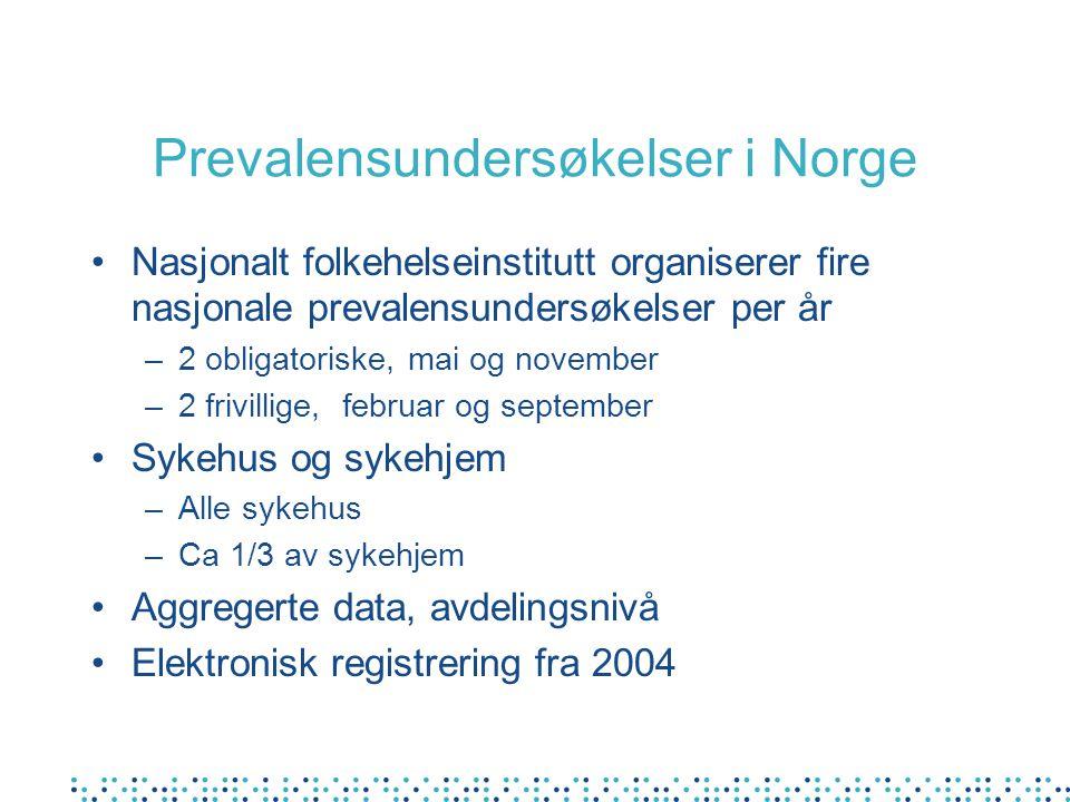 Prevalensundersøkelser i Norge •Nasjonalt folkehelseinstitutt organiserer fire nasjonale prevalensundersøkelser per år –2 obligatoriske, mai og november –2 frivillige, februar og september •Sykehus og sykehjem –Alle sykehus –Ca 1/3 av sykehjem •Aggregerte data, avdelingsnivå •Elektronisk registrering fra 2004