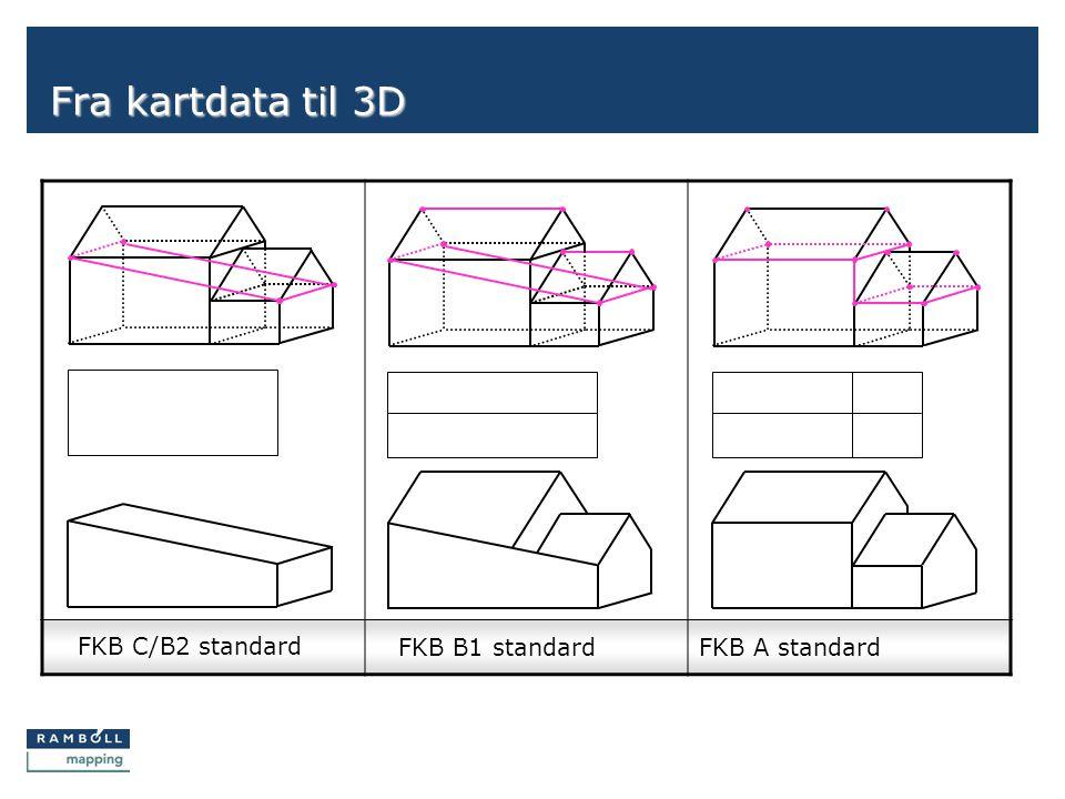 Side FKB A standard FKB B1 standard FKB C/B2 standard Fra kartdata til 3D