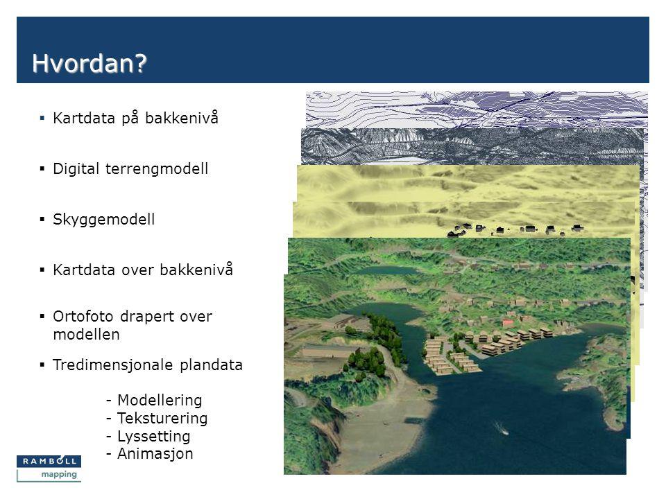 Side Hvordan?  Kartdata på bakkenivå  Digital terrengmodell  Skyggemodell  Kartdata over bakkenivå  Tredimensjonale plandata - Modellering - Teks