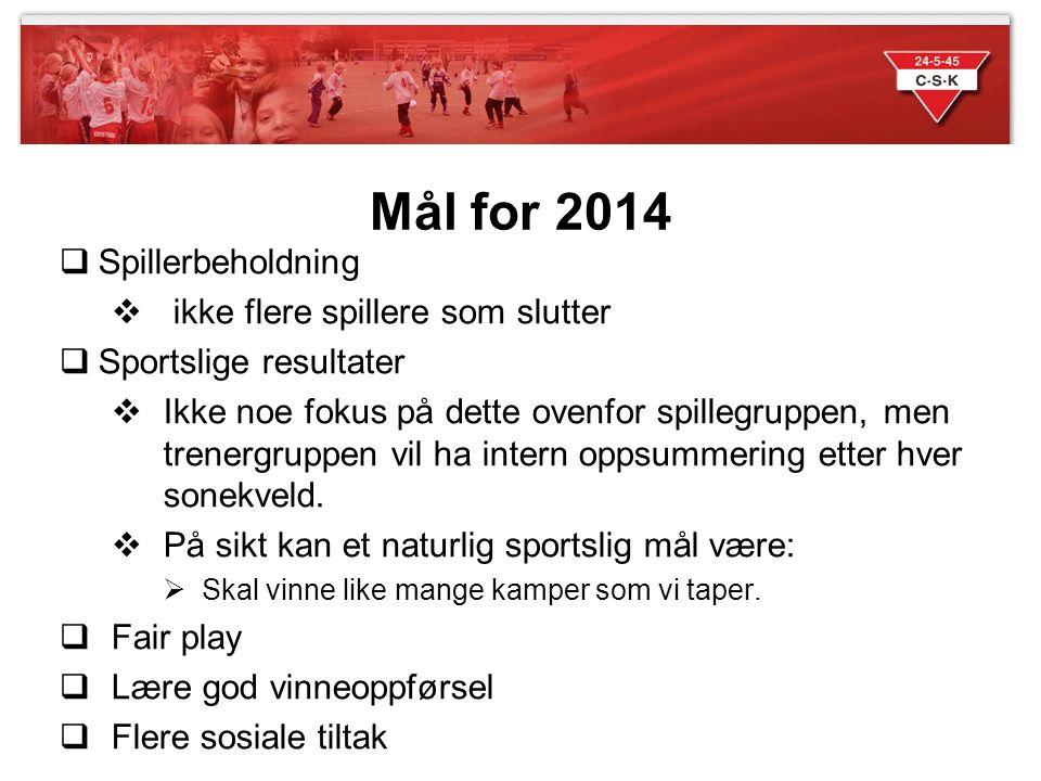 Mål for 2014  Spillerbeholdning  ikke flere spillere som slutter  Sportslige resultater  Ikke noe fokus på dette ovenfor spillegruppen, men trener