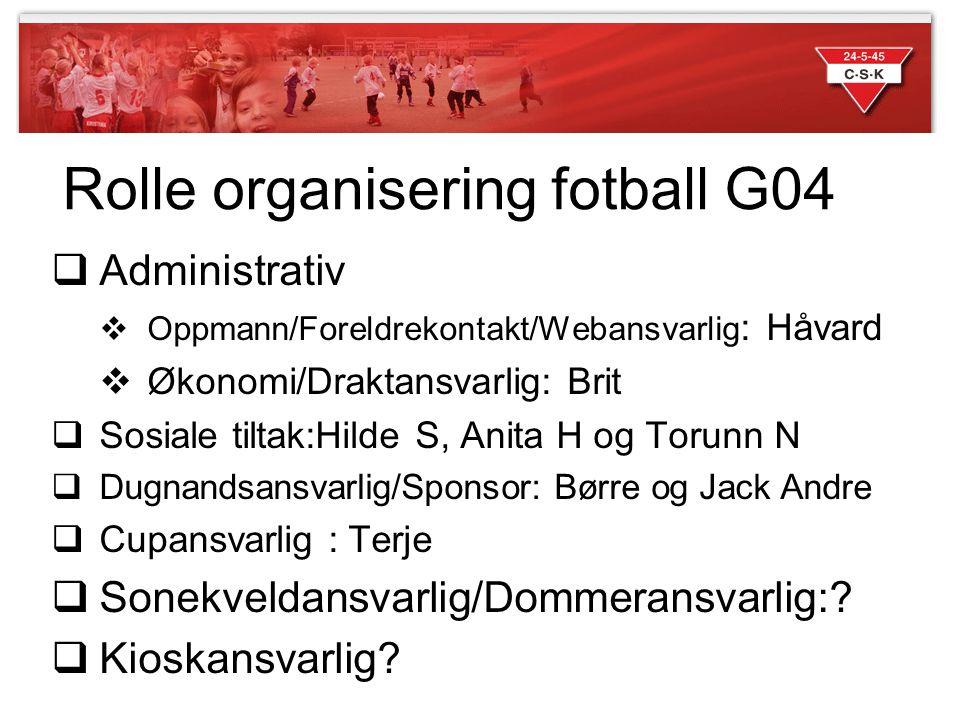 Rolle organisering fotball G04  Administrativ  Oppmann/Foreldrekontakt/Webansvarlig : Håvard  Økonomi/Draktansvarlig: Brit  Sosiale tiltak:Hilde S