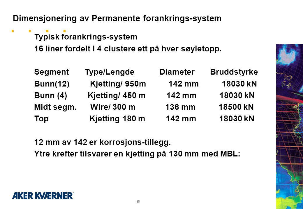 9 Dimensjonering av Permanente forankrings-system Akseptkriterier: Sikkerhetsfaktorer mot brudd Kondisjon Dynamisk beregning 100 år Intakt Sf = 2.5 (N