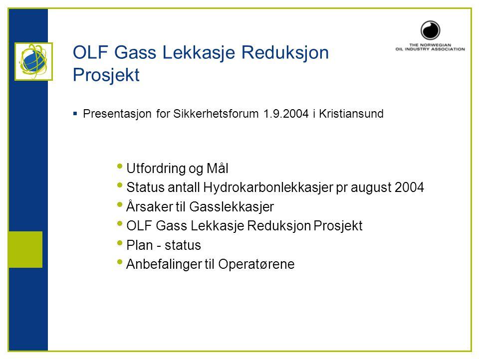 OLF Gass Lekkasje Reduksjon Prosjekt  Presentasjon for Sikkerhetsforum 1.9.2004 i Kristiansund  Utfordring og Mål  Status antall Hydrokarbonlekkasjer pr august 2004  Årsaker til Gasslekkasjer  OLF Gass Lekkasje Reduksjon Prosjekt  Plan - status  Anbefalinger til Operatørene