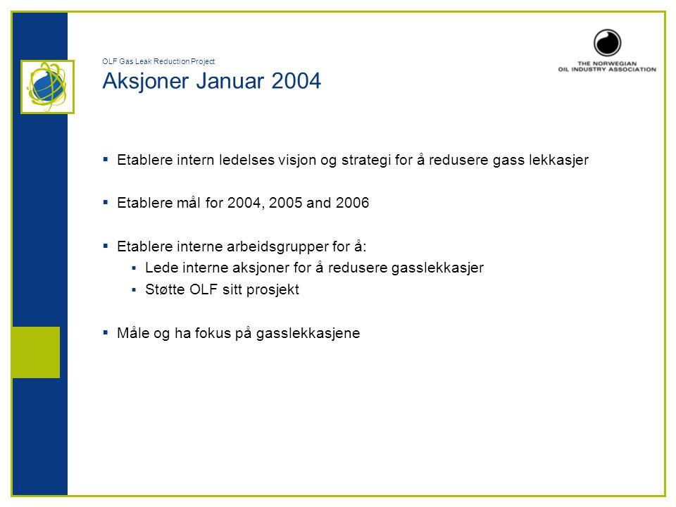 OLF Gas Leak Reduction Project Aksjoner Januar 2004  Etablere intern ledelses visjon og strategi for å redusere gass lekkasjer  Etablere mål for 200