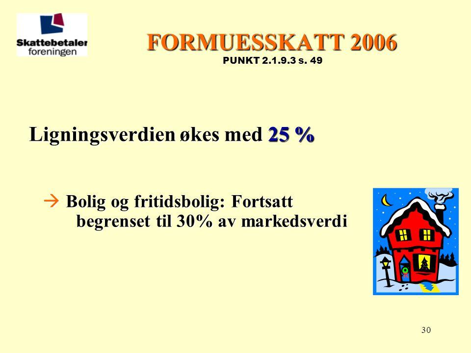 30 FORMUESSKATT 2006 FORMUESSKATT 2006 PUNKT 2.1.9.3 s. 49 Ligningsverdien økes med 25 %  Bolig og fritidsbolig: Fortsatt begrenset til 30% av marked