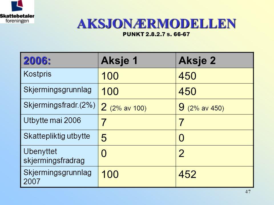 472006:Aksje 1Aksje 2 Kostpris 100450 Skjermingsgrunnlag 100450 Skjermingsfradr.(2%) 2 (2% av 100) 9 (2% av 450) Utbytte mai 2006 77 Skattepliktig utb