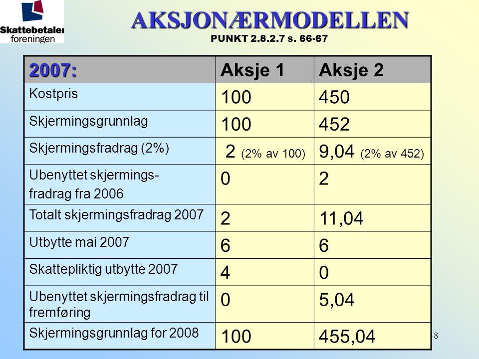 482007:Aksje 1Aksje 2 Kostpris 100450 Skjermingsgrunnlag 100452 Skjermingsfradrag (2%) 2 (2% av 100) 9,04 (2% av 452) Ubenyttet skjermings- fradrag fr