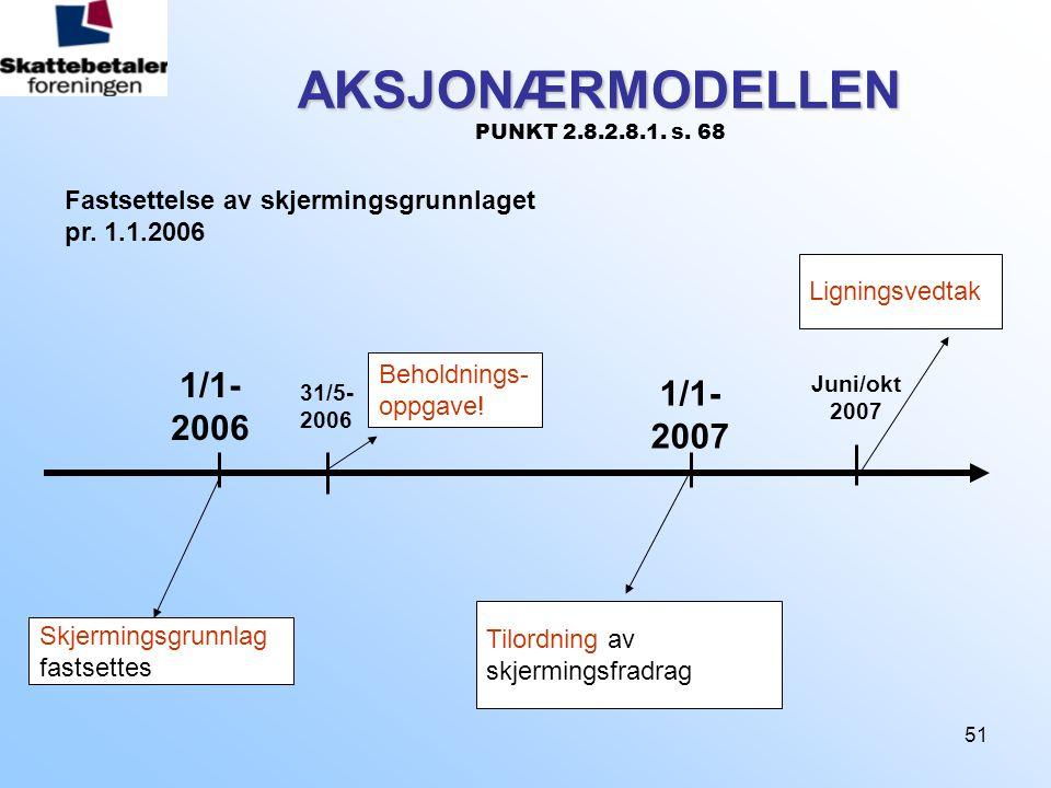51 1/1- 2007 1/1- 2006 Skjermingsgrunnlag fastsettes Tilordning av skjermingsfradrag 31/5- 2006 Beholdnings- oppgave! Juni/okt 2007 Ligningsvedtak Fas
