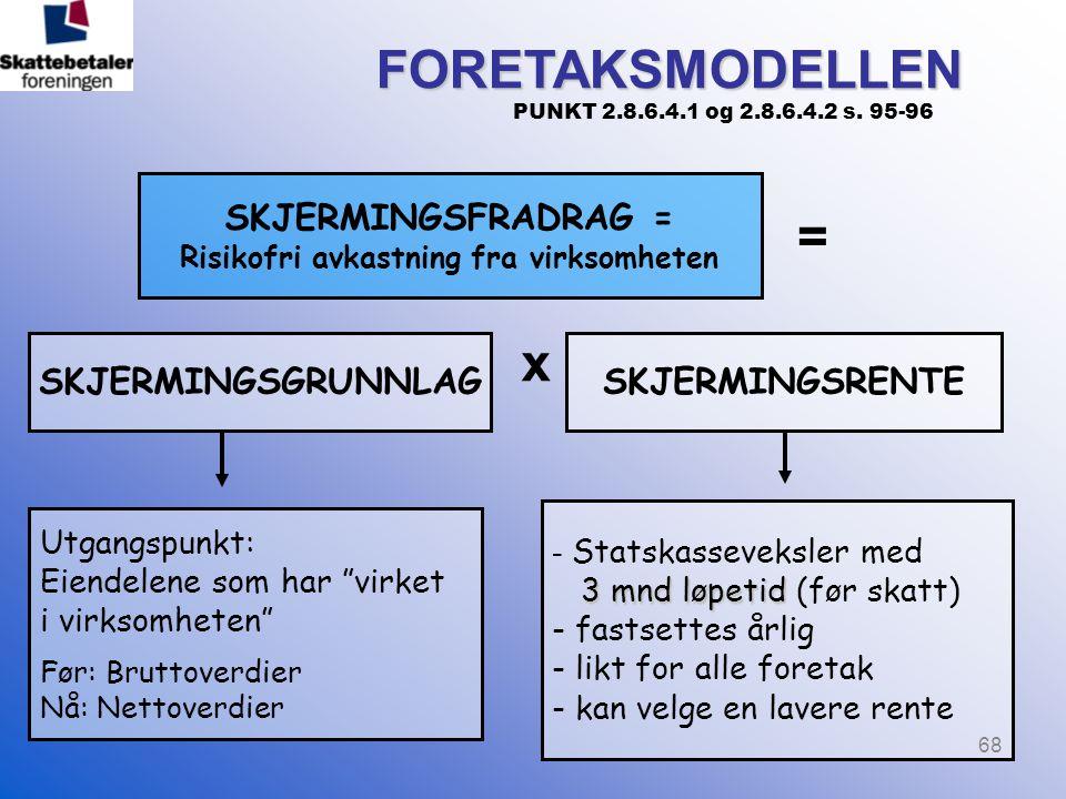 """68 SKJERMINGSFRADRAG = Risikofri avkastning fra virksomheten SKJERMINGSGRUNNLAGSKJERMINGSRENTE x = Utgangspunkt: Eiendelene som har """"virket i virksomh"""