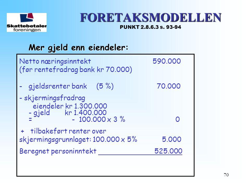70 FORETAKSMODELLEN FORETAKSMODELLEN PUNKT 2.8.6.3 s. 93-94 Netto næringsinntekt 590.000 (før rentefradrag bank kr 70.000) -gjeldsrenter bank (5 %) 70