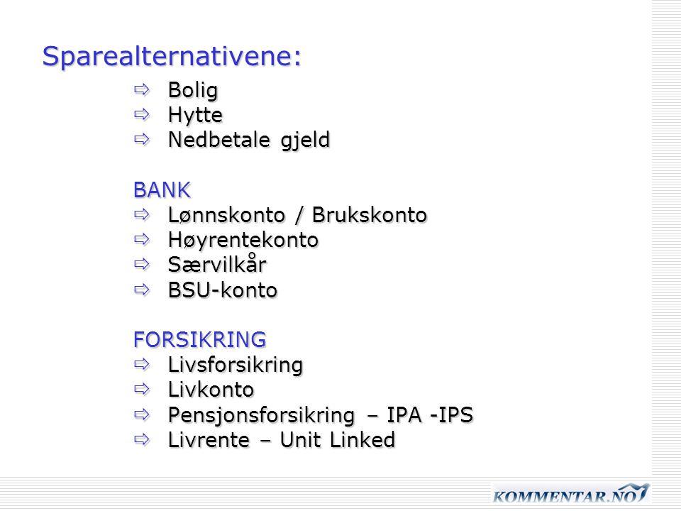 Sparealternativene:  Bolig  Hytte  Nedbetale gjeld BANK  Lønnskonto / Brukskonto  Høyrentekonto  Særvilkår  BSU-konto FORSIKRING  Livsforsikri