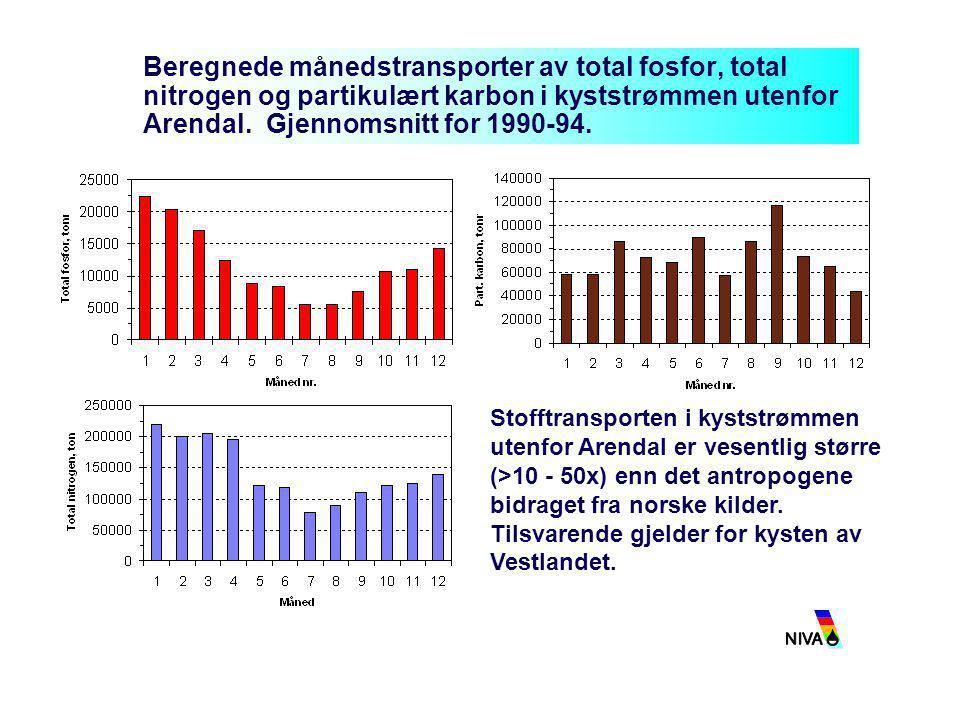 Beregnede månedstransporter av total fosfor, total nitrogen og partikulært karbon i kyststrømmen utenfor Arendal. Gjennomsnitt for 1990-94. Stofftrans
